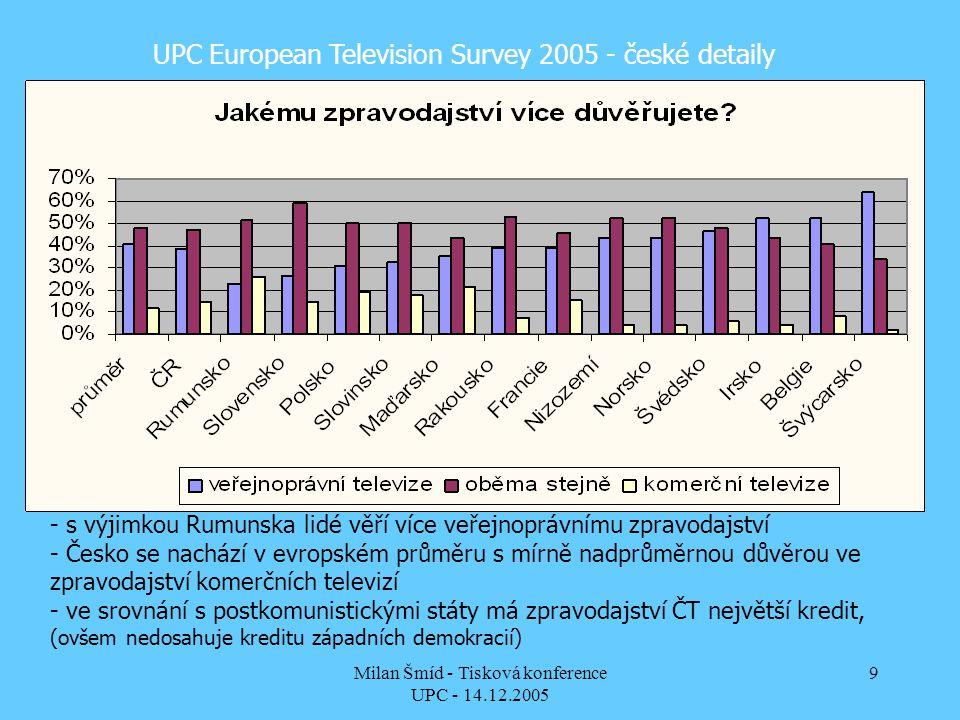 Milan Šmíd - Tisková konference UPC - 14.12.2005 9 UPC European Television Survey 2005 - české detaily - s výjimkou Rumunska lidé věří více veřejnoprávnímu zpravodajství - Česko se nachází v evropském průměru s mírně nadprůměrnou důvěrou ve zpravodajství komerčních televizí - ve srovnání s postkomunistickými státy má zpravodajství ČT největší kredit, (ovšem nedosahuje kreditu západních demokracií)