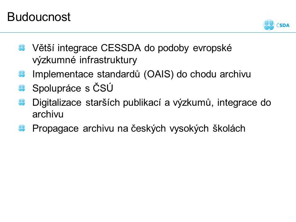 Budoucnost Větší integrace CESSDA do podoby evropské výzkumné infrastruktury Implementace standardů (OAIS) do chodu archivu Spolupráce s ČSÚ Digitalizace starších publikací a výzkumů, integrace do archivu Propagace archivu na českých vysokých školách