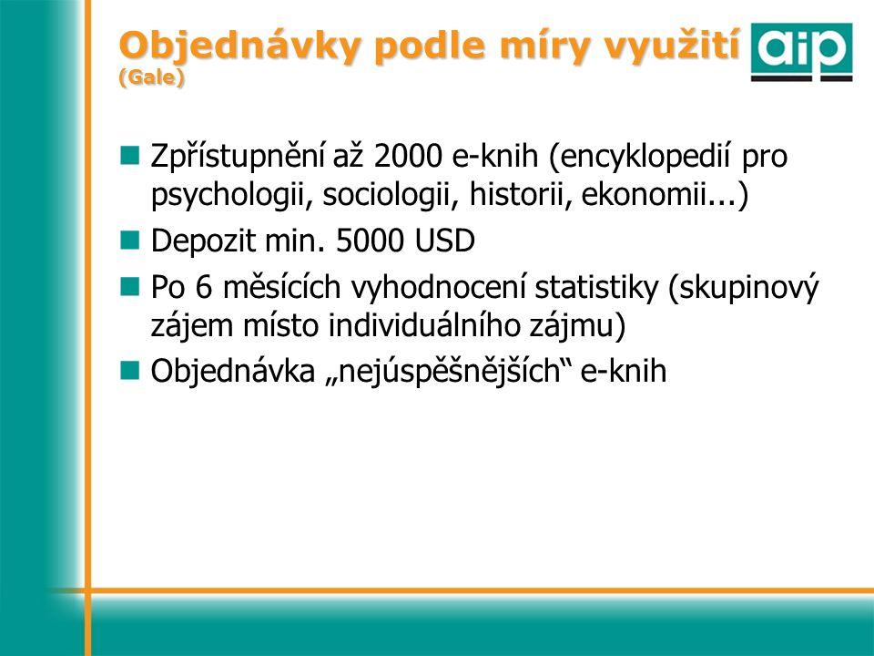 Objednávky podle míry využití (Gale) Zpřístupnění až 2000 e-knih (encyklopedií pro psychologii, sociologii, historii, ekonomii...) Depozit min.