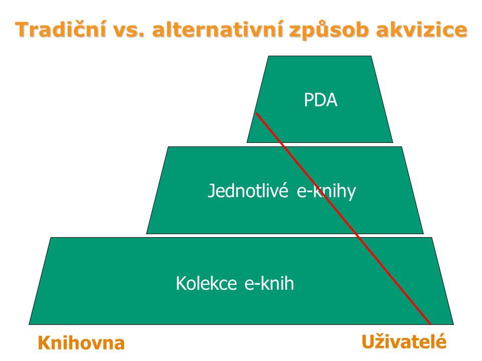 Tradiční vs. alternativní způsob akvizice Kolekce e-knih Jednotlivé e-knihy PDA Knihovna Uživatelé
