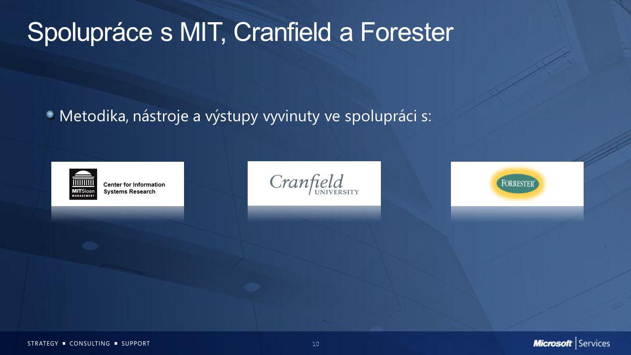 10 Spolupráce s MIT, Cranfield a Forester Metodika, nástroje a výstupy vyvinuty ve spolupráci s: