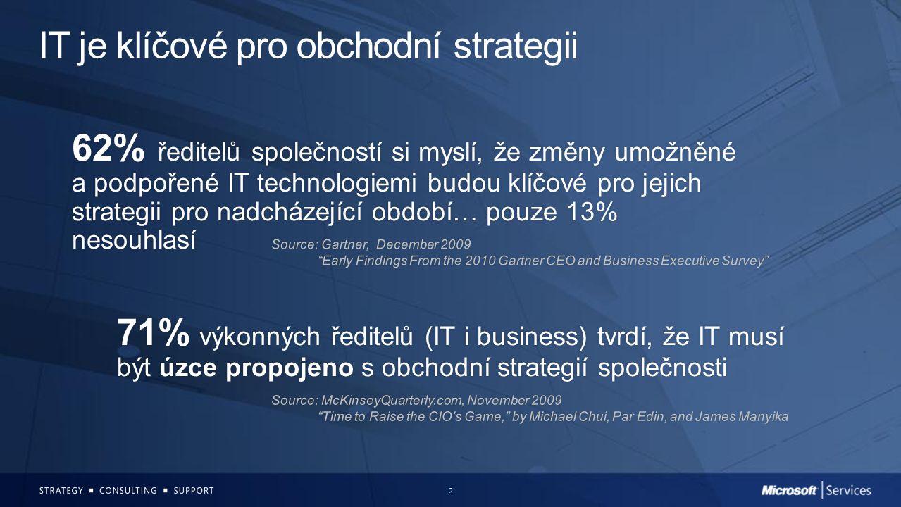 2 IT je klíčové pro obchodní strategii