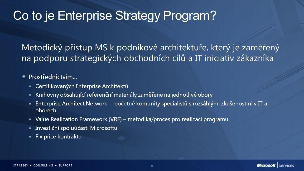 6 Co to je Enterprise Strategy Program? Metodický přístup MS k podnikové architektuře, který je zaměřený na podporu strategických obchodních cílů a IT