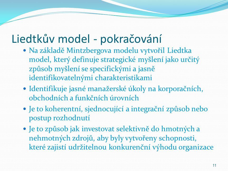 Liedtkův model - pokračování Na základě Mintzbergova modelu vytvořil Liedtka model, který definuje strategické myšlení jako určitý způsob myšlení se s