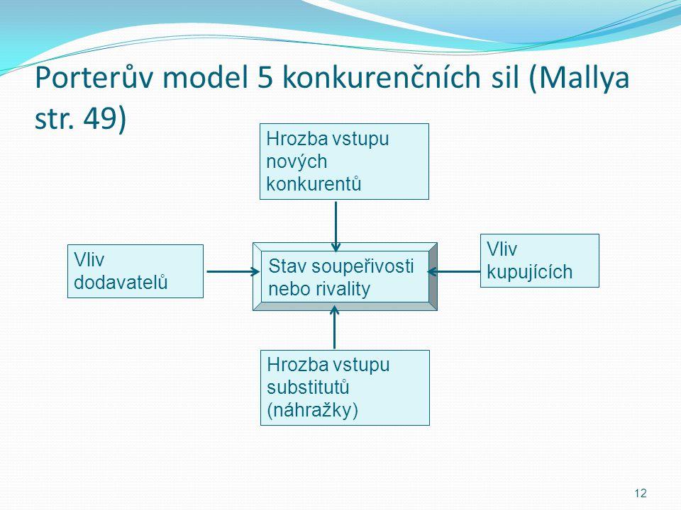 Porterův model 5 konkurenčních sil (Mallya str. 49) 12 Hrozba vstupu nových konkurentů Stav soupeřivosti nebo rivality Vliv kupujících Vliv dodavatelů