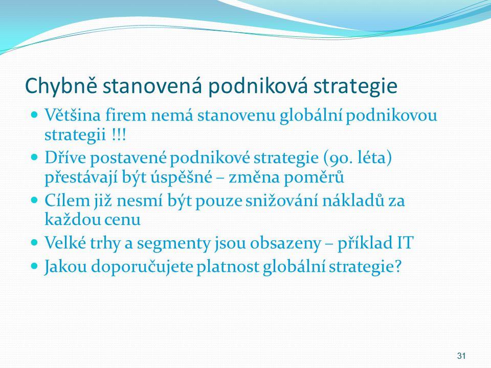 Chybně stanovená podniková strategie Většina firem nemá stanovenu globální podnikovou strategii !!! Dříve postavené podnikové strategie (90. léta) pře