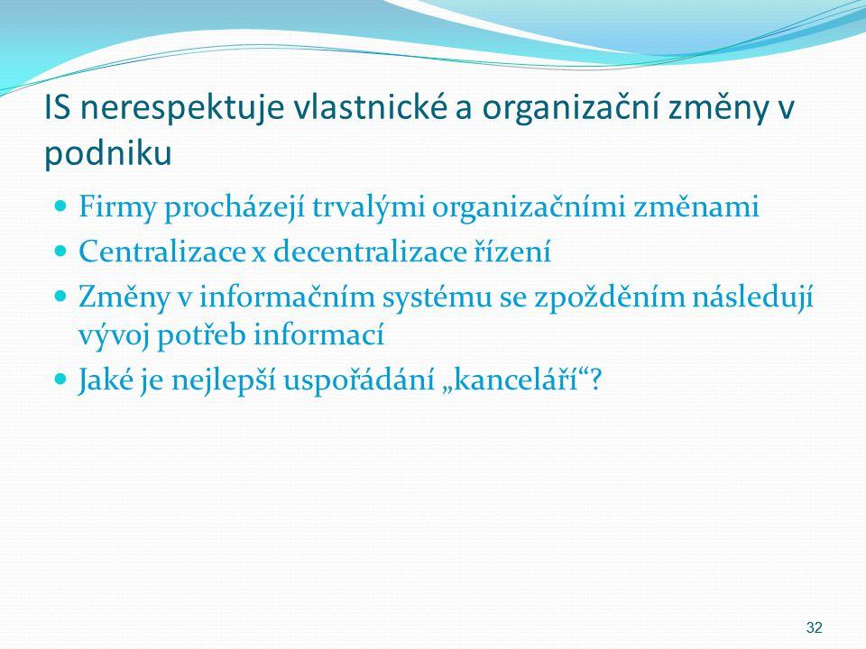 IS nerespektuje vlastnické a organizační změny v podniku Firmy procházejí trvalými organizačními změnami Centralizace x decentralizace řízení Změny v
