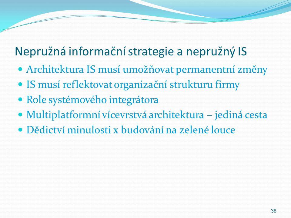 Nepružná informační strategie a nepružný IS Architektura IS musí umožňovat permanentní změny IS musí reflektovat organizační strukturu firmy Role syst