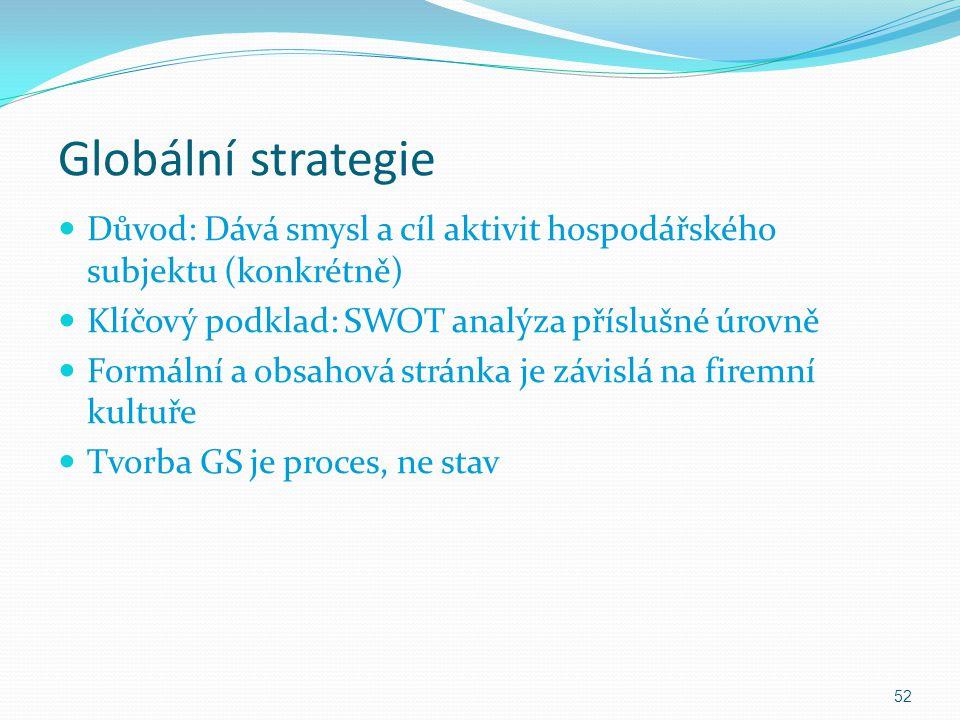 Globální strategie Důvod: Dává smysl a cíl aktivit hospodářského subjektu (konkrétně) Klíčový podklad: SWOT analýza příslušné úrovně Formální a obsaho