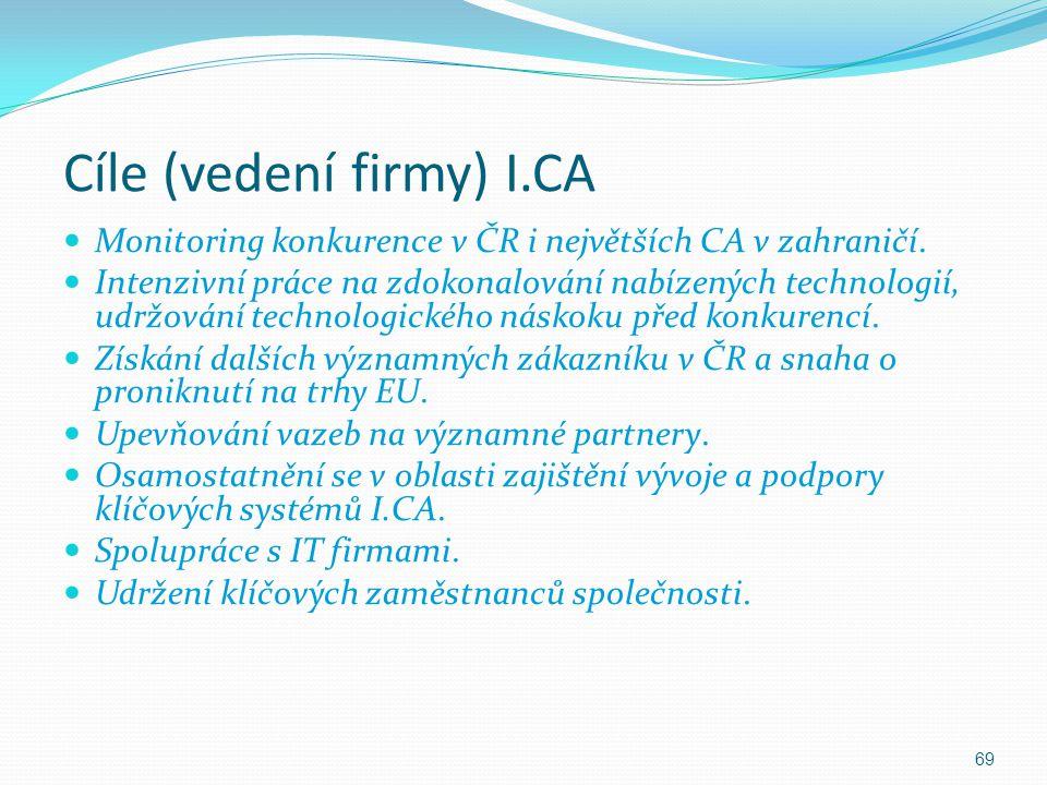 Cíle (vedení firmy) I.CA Monitoring konkurence v ČR i největších CA v zahraničí. Intenzivní práce na zdokonalování nabízených technologií, udržování t