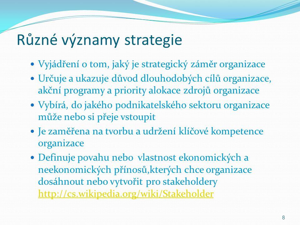 Různé významy strategie Vyjádření o tom, jaký je strategický záměr organizace Určuje a ukazuje důvod dlouhodobých cílů organizace, akční programy a pr