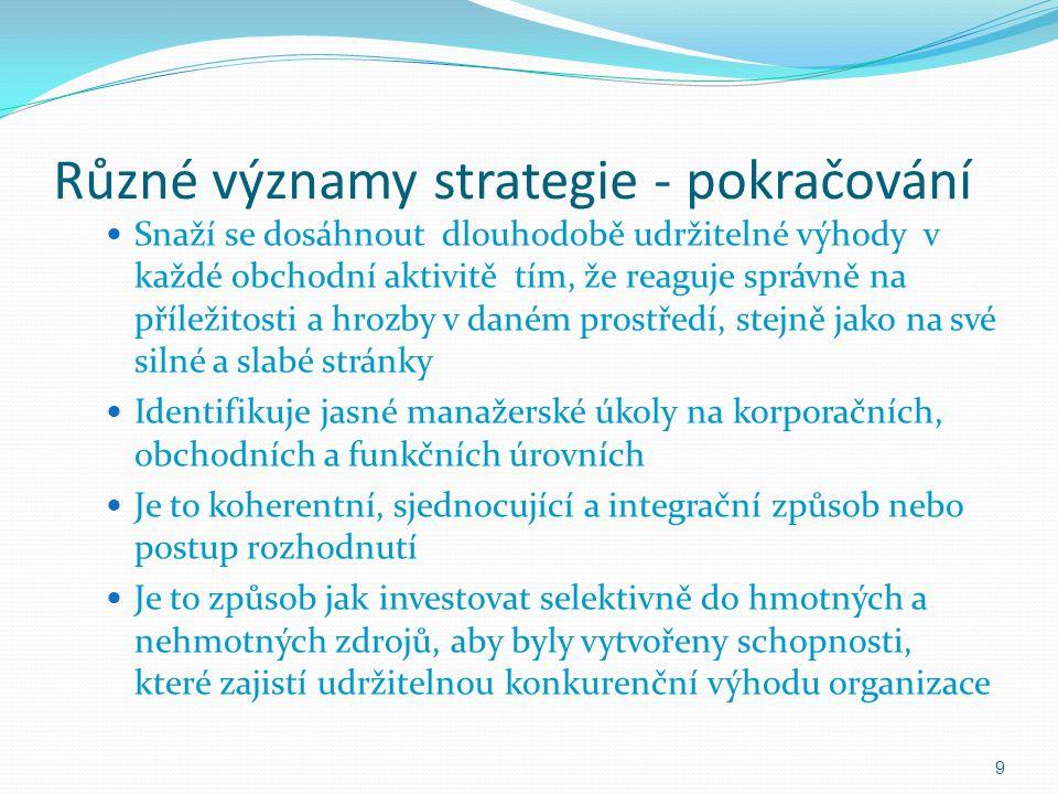Různé významy strategie - pokračování Snaží se dosáhnout dlouhodobě udržitelné výhody v každé obchodní aktivitě tím, že reaguje správně na příležitost