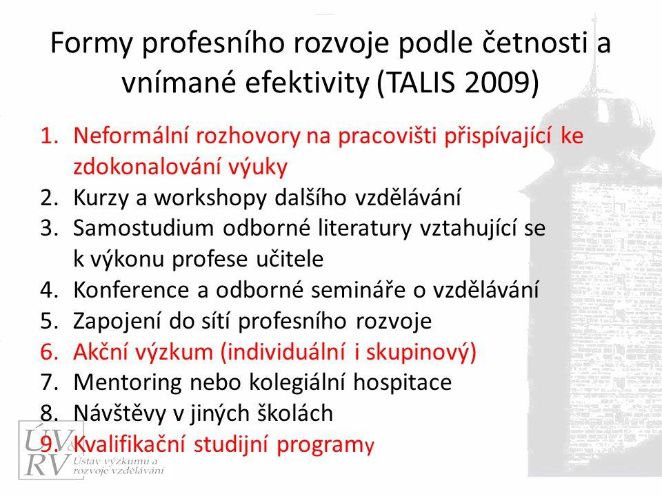 Formy profesního rozvoje podle četnosti a vnímané efektivity (TALIS 2009) 1.Neformální rozhovory na pracovišti přispívající ke zdokonalování výuky 2.Kurzy a workshopy dalšího vzdělávání 3.Samostudium odborné literatury vztahující se k výkonu profese učitele 4.Konference a odborné semináře o vzdělávání 5.Zapojení do sítí profesního rozvoje 6.Akční výzkum (individuální i skupinový) 7.Mentoring nebo kolegiální hospitace 8.Návštěvy v jiných školách 9.Kvalifikační studijní program y
