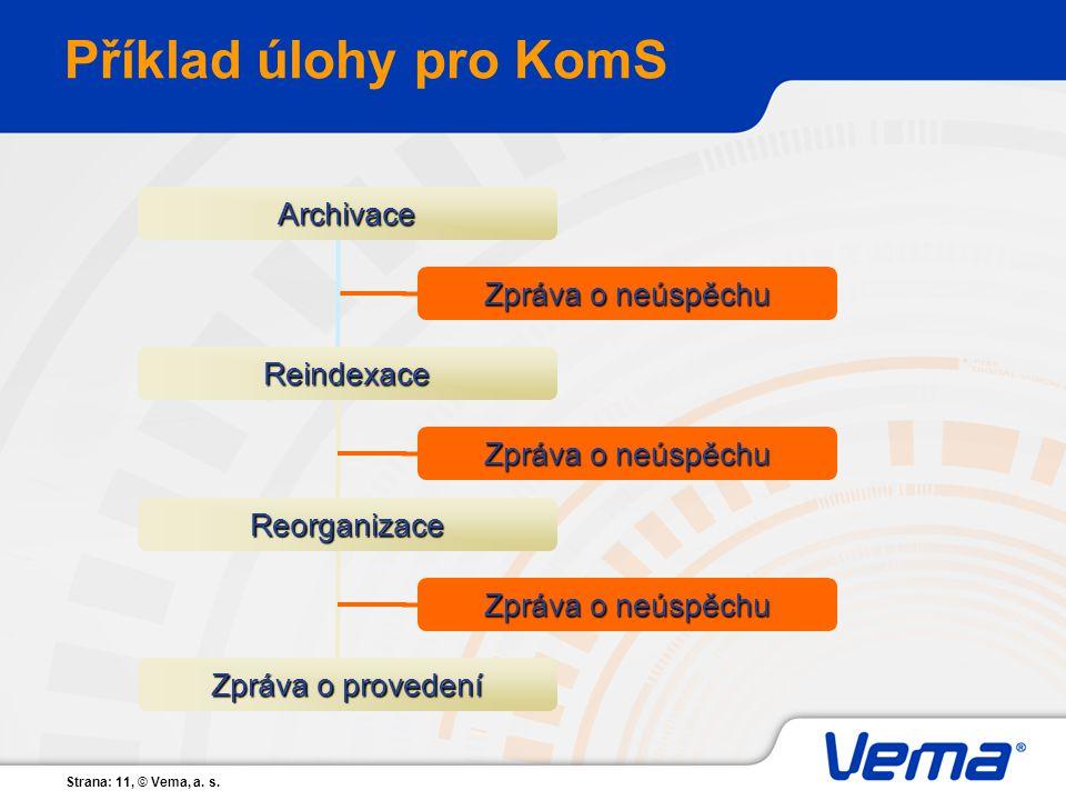 Strana: 11, © Vema, a. s. Příklad úlohy pro KomSArchivaceReindexace Reorganizace Zpráva o provedení Zpráva o neúspěchu