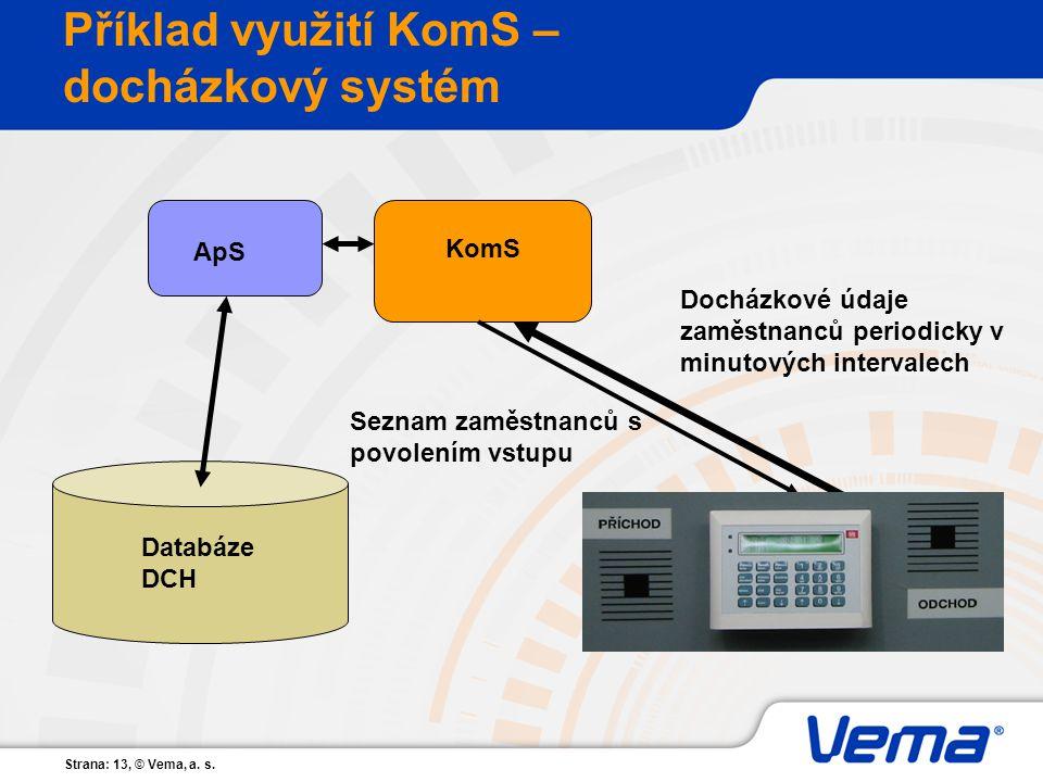 Strana: 13, © Vema, a. s. Příklad využití KomS – docházkový systém ApS KomS Databáze DCH Docházkové údaje zaměstnanců periodicky v minutových interval