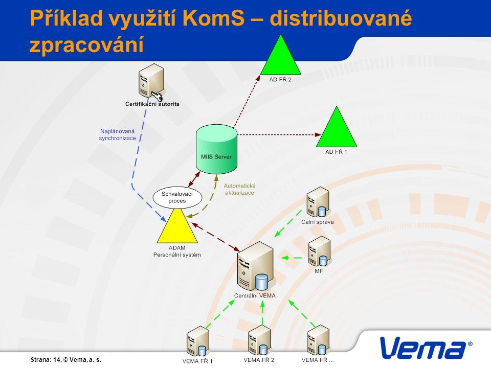 Strana: 14, © Vema, a. s. Příklad využití KomS – distribuované zpracování