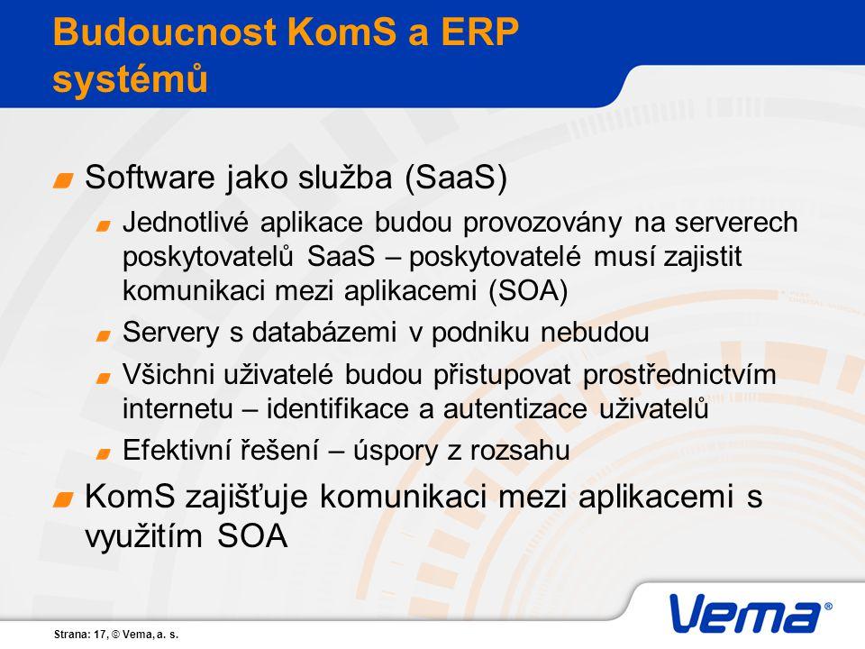 Strana: 17, © Vema, a. s. Budoucnost KomS a ERP systémů Software jako služba (SaaS) Jednotlivé aplikace budou provozovány na serverech poskytovatelů S