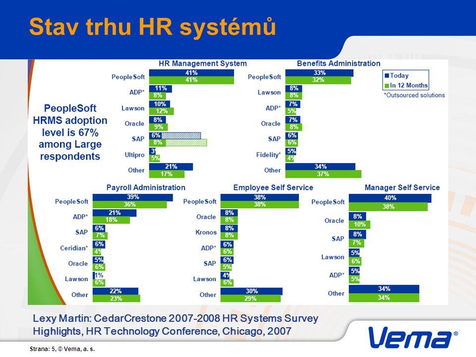 Strana: 5, © Vema, a. s. Stav trhu HR systémů Lexy Martin: CedarCrestone 2007-2008 HR Systems Survey Highlights, HR Technology Conference, Chicago, 20