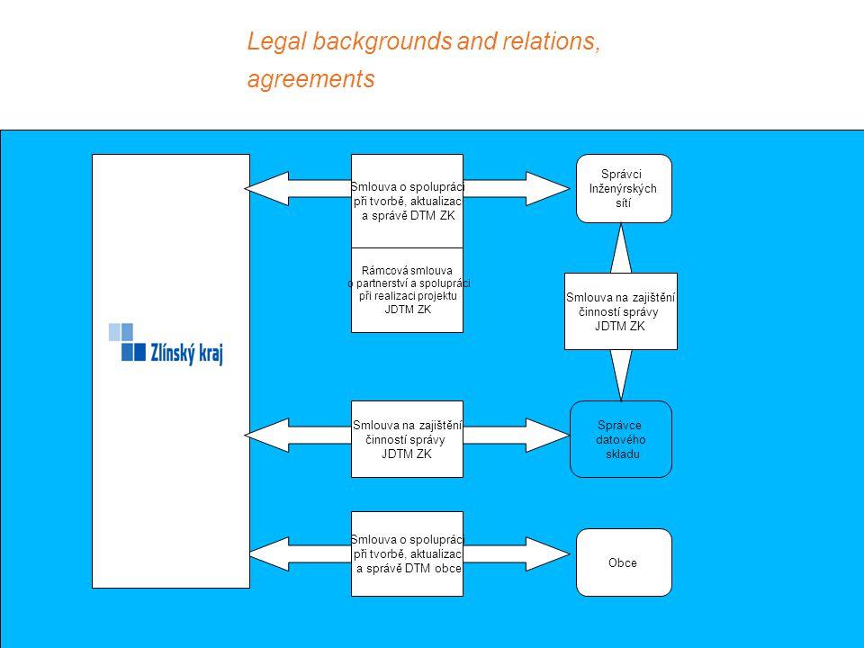 Správce datového skladu Obce Správci Inženýrských sítí Smlouva o spolupráci při tvorbě, aktualizaci a správě DTM obce Smlouva o spolupráci při tvorbě, aktualizaci a správě DTM ZK Rámcová smlouva o partnerství a spolupráci při realizaci projektu JDTM ZK Smlouva na zajištění činností správy JDTM ZK Smlouva na zajištění činností správy JDTM ZK Legal backgrounds and relations, agreements