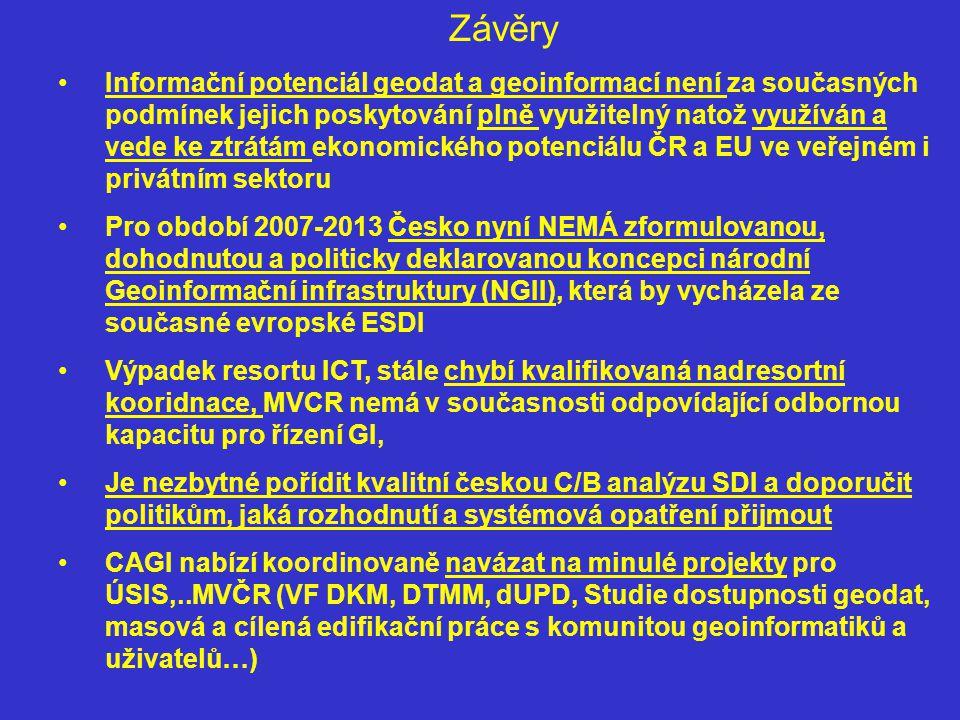 Závěry Informační potenciál geodat a geoinformací není za současných podmínek jejich poskytování plně využitelný natož využíván a vede ke ztrátám ekonomického potenciálu ČR a EU ve veřejném i privátním sektoru Pro období 2007-2013 Česko nyní NEMÁ zformulovanou, dohodnutou a politicky deklarovanou koncepci národní Geoinformační infrastruktury (NGII), která by vycházela ze současné evropské ESDI Výpadek resortu ICT, stále chybí kvalifikovaná nadresortní kooridnace, MVCR nemá v současnosti odpovídající odbornou kapacitu pro řízení GI, Je nezbytné pořídit kvalitní českou C/B analýzu SDI a doporučit politikům, jaká rozhodnutí a systémová opatření přijmout CAGI nabízí koordinovaně navázat na minulé projekty pro ÚSIS,..MVČR (VF DKM, DTMM, dUPD, Studie dostupnosti geodat, masová a cílená edifikační práce s komunitou geoinformatiků a uživatelů…)