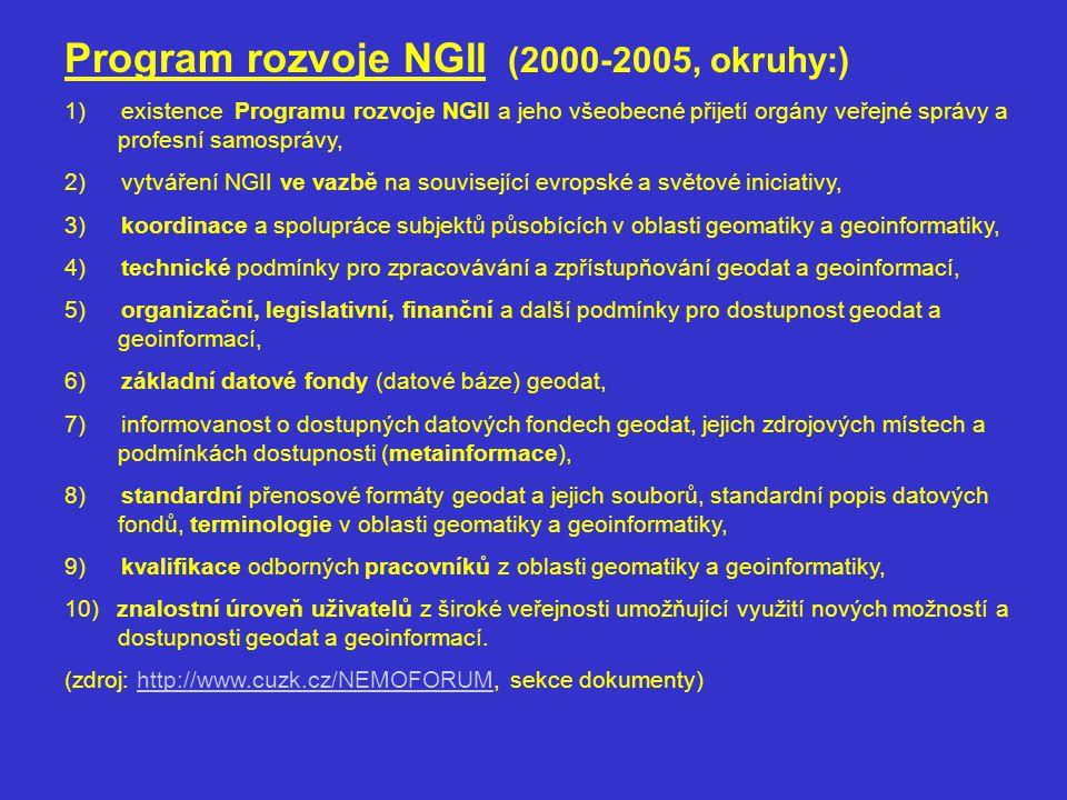 Program rozvoje NGII (2000-2005, okruhy:) 1) existence Programu rozvoje NGII a jeho všeobecné přijetí orgány veřejné správy a profesní samosprávy, 2) vytváření NGII ve vazbě na související evropské a světové iniciativy, 3) koordinace a spolupráce subjektů působících v oblasti geomatiky a geoinformatiky, 4) technické podmínky pro zpracovávání a zpřístupňování geodat a geoinformací, 5) organizační, legislativní, finanční a další podmínky pro dostupnost geodat a geoinformací, 6) základní datové fondy (datové báze) geodat, 7) informovanost o dostupných datových fondech geodat, jejich zdrojových místech a podmínkách dostupnosti (metainformace), 8) standardní přenosové formáty geodat a jejich souborů, standardní popis datových fondů, terminologie v oblasti geomatiky a geoinformatiky, 9) kvalifikace odborných pracovníků z oblasti geomatiky a geoinformatiky, 10) znalostní úroveň uživatelů z široké veřejnosti umožňující využití nových možností a dostupnosti geodat a geoinformací.