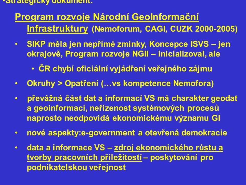 Strategický dokument: Program rozvoje Národní GeoInformační Infrastruktury (Nemoforum, CAGI, CUZK 2000-2005) SIKP měla jen nepřímé zmínky, Koncepce ISVS – jen okrajově, Program rozvoje NGII – inicializoval, ale ČR chybí oficiální vyjádření veřejného zájmu Okruhy > Opatření (…vs kompetence Nemofora) převážná část dat a informací VS má charakter geodat a geoinformací, neřízenost systémových procesů naprosto neodpovídá ekonomickému významu GI nové aspekty:e-government a otevřená demokracie data a informace VS – zdroj ekonomického růstu a tvorby pracovních příležitostí – poskytování pro podnikatelskou veřejnost