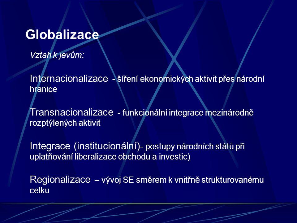 Globalizace Vztah k jevům : Internacionalizace - šíření ekonomických aktivit přes národní hranice Transnacionalizace - funkcionální integrace mezinárodně rozptýlených aktivit Integrace (institucionální) - postupy národních států při uplatňování liberalizace obchodu a investic) Regionalizace – vývoj SE směrem k vnitřně strukturovanému celku