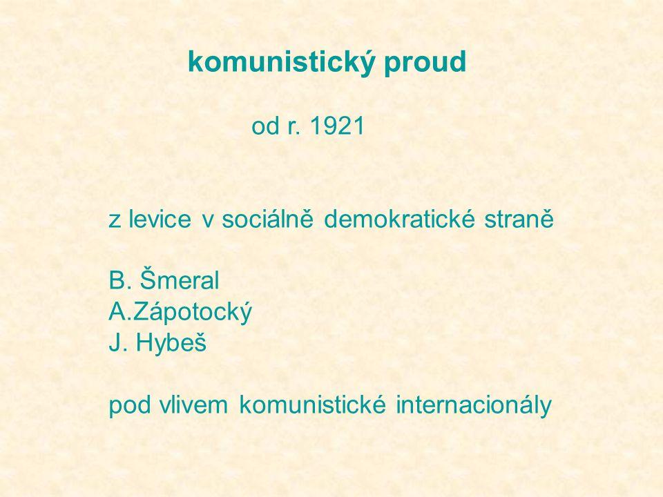 komunistický proud od r. 1921 z levice v sociálně demokratické straně B. Šmeral A.Zápotocký J. Hybeš pod vlivem komunistické internacionály