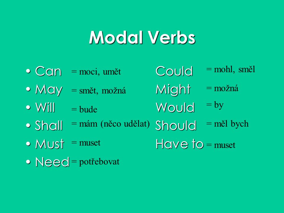 Modal Verbs Can CouldCan Could May MightMay Might Will WouldWill Would Shall ShouldShall Should Must Have toMust Have to NeedNeed = moci, umět = smět,