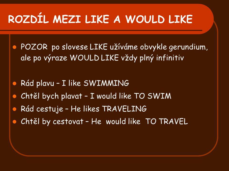 ROZDÍL MEZI LIKE A WOULD LIKE POZOR po slovese LIKE užíváme obvykle gerundium, ale po výraze WOULD LIKE vždy plný infinitiv Rád plavu – I like SWIMMIN