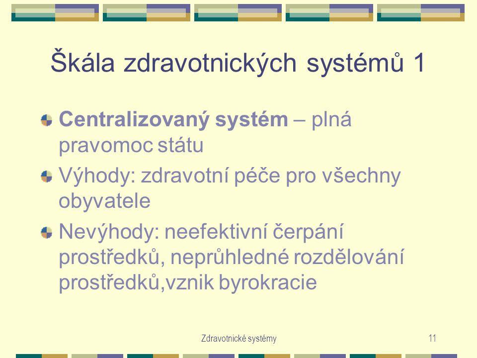 Zdravotnické systémy11 Škála zdravotnických systémů 1 Centralizovaný systém – plná pravomoc státu Výhody: zdravotní péče pro všechny obyvatele Nevýhody: neefektivní čerpání prostředků, neprůhledné rozdělování prostředků,vznik byrokracie