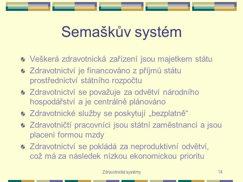 Zdravotnické systémy14 Semaškův systém Veškerá zdravotnická zařízení jsou majetkem státu Zdravotnictví je financováno z příjmů státu prostřednictví st