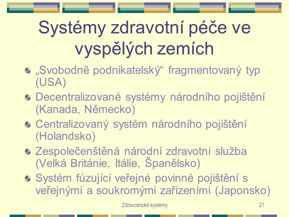 """Zdravotnické systémy21 Systémy zdravotní péče ve vyspělých zemích """"Svobodně podnikatelský fragmentovaný typ (USA) Decentralizované systémy národního pojištění (Kanada, Německo) Centralizovaný systém národního pojištění (Holandsko) Zespolečenštěná národní zdravotní služba (Velká Británie, Itálie, Španělsko) Systém fúzující veřejné povinné pojištění s veřejnými a soukromými zařízeními (Japonsko)"""
