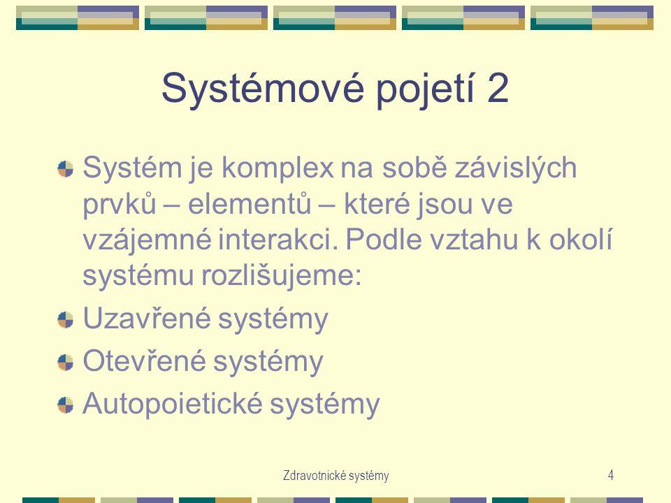 Zdravotnické systémy4 Systémové pojetí 2 Systém je komplex na sobě závislých prvků – elementů – které jsou ve vzájemné interakci. Podle vztahu k okolí
