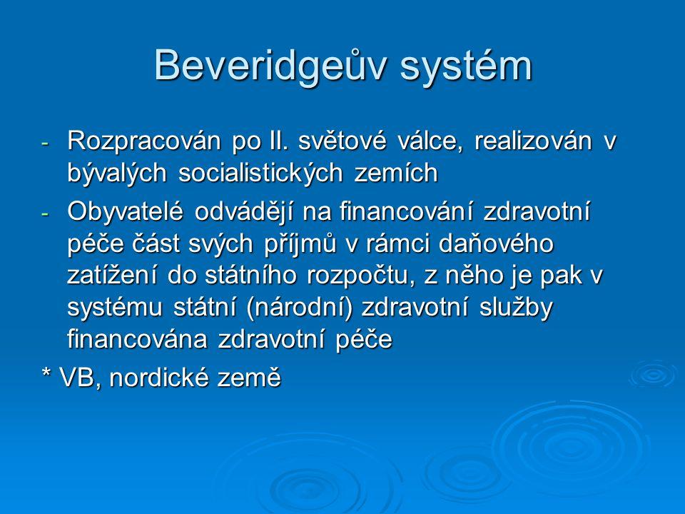 Beveridgeův systém - Rozpracován po II.