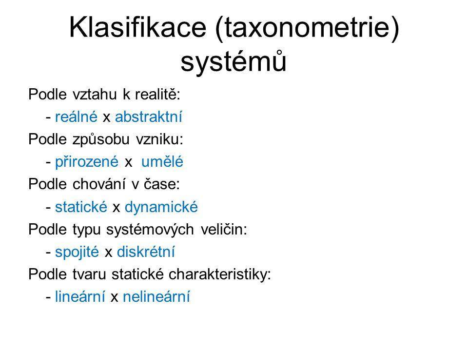 Klasifikace (taxonometrie) systémů Podle vztahu k realitě: - reálné x abstraktní Podle způsobu vzniku: - přirozené x umělé Podle chování v čase: - sta