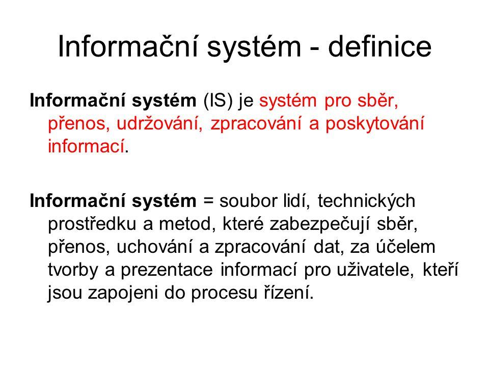 Informační systém - definice Informační systém (IS) je systém pro sběr, přenos, udržování, zpracování a poskytování informací. Informační systém = sou