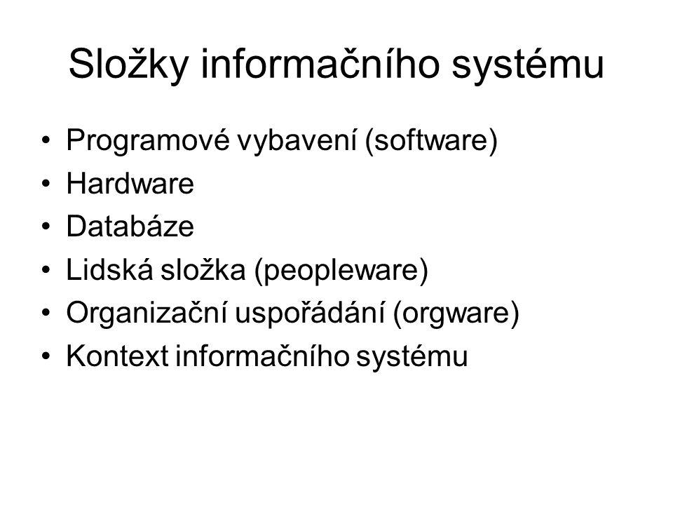 Složky informačního systému Programové vybavení (software) Hardware Databáze Lidská složka (peopleware) Organizační uspořádání (orgware) Kontext infor