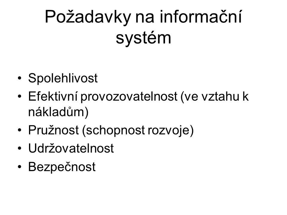 Požadavky na informační systém Spolehlivost Efektivní provozovatelnost (ve vztahu k nákladům) Pružnost (schopnost rozvoje) Udržovatelnost Bezpečnost