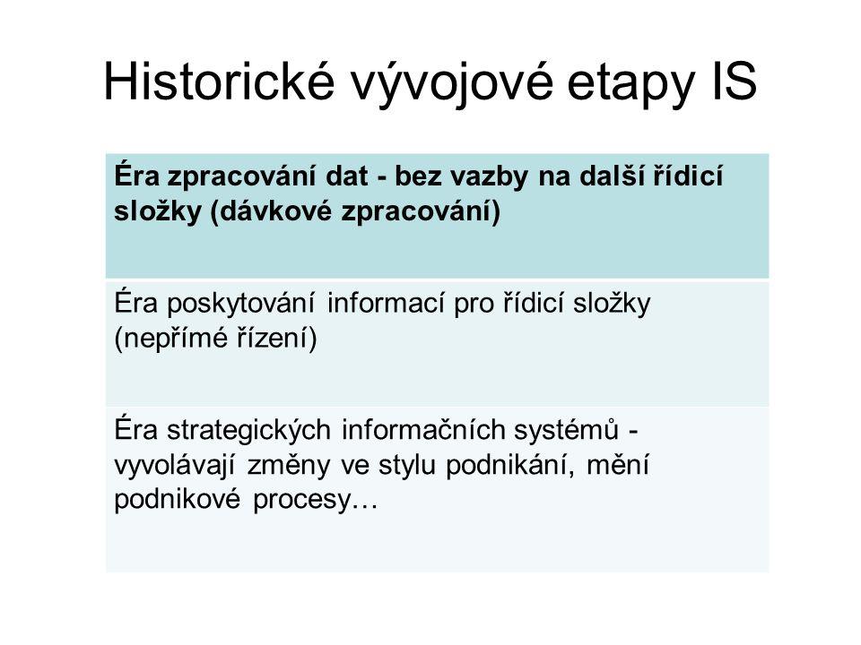 Historické vývojové etapy IS Éra zpracování dat - bez vazby na další řídicí složky (dávkové zpracování) Éra poskytování informací pro řídicí složky (n
