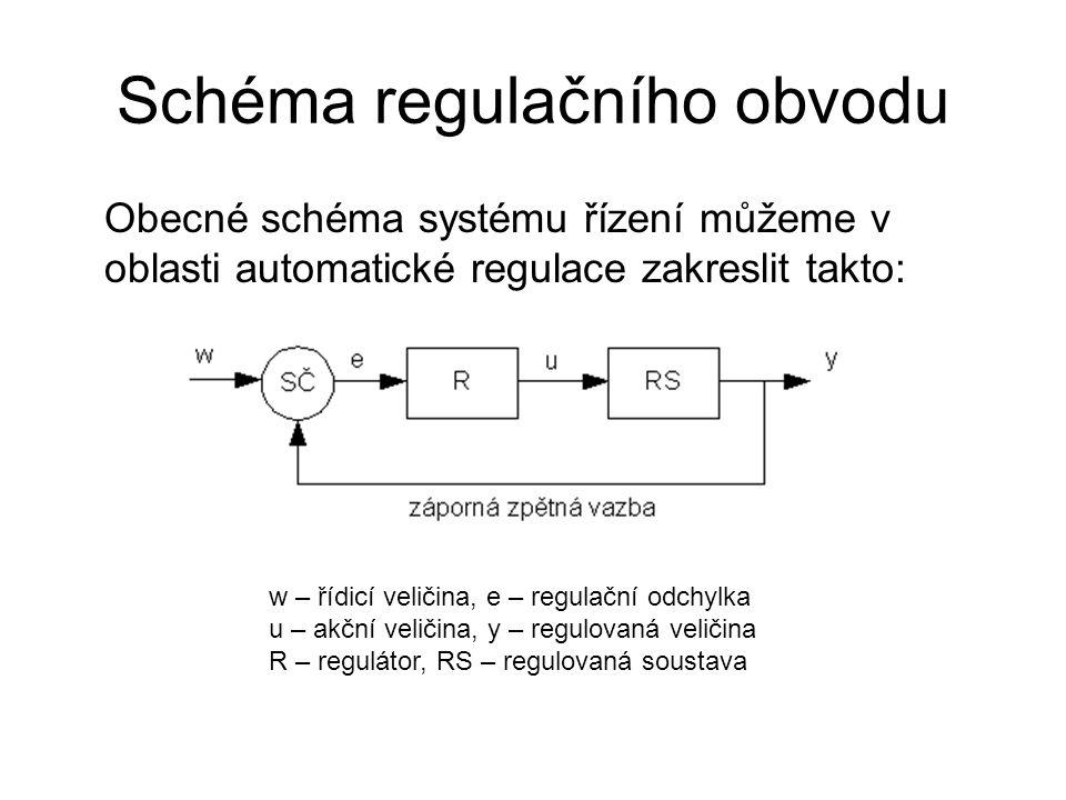 Schéma regulačního obvodu Obecné schéma systému řízení můžeme v oblasti automatické regulace zakreslit takto: w – řídicí veličina, e – regulační odchy