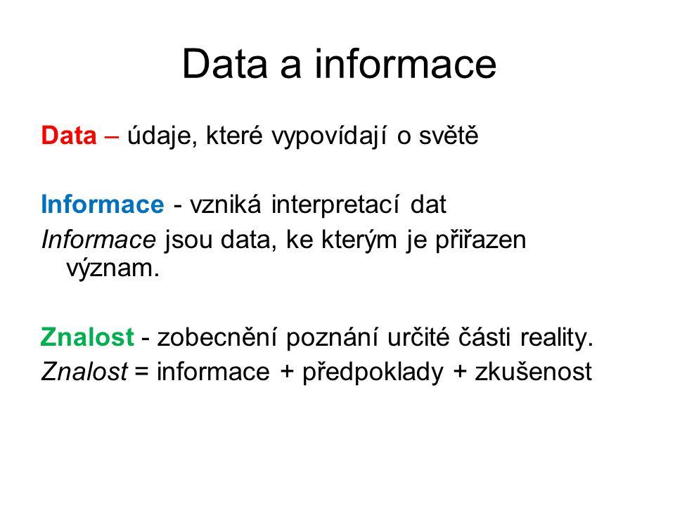 Data a informace Data – údaje, které vypovídají o světě Informace - vzniká interpretací dat Informace jsou data, ke kterým je přiřazen význam. Znalost