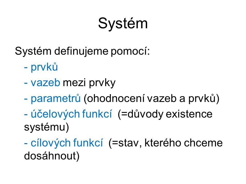 Systém Systém definujeme pomocí: - prvků - vazeb mezi prvky - parametrů (ohodnocení vazeb a prvků) - účelových funkcí (=důvody existence systému) - cí