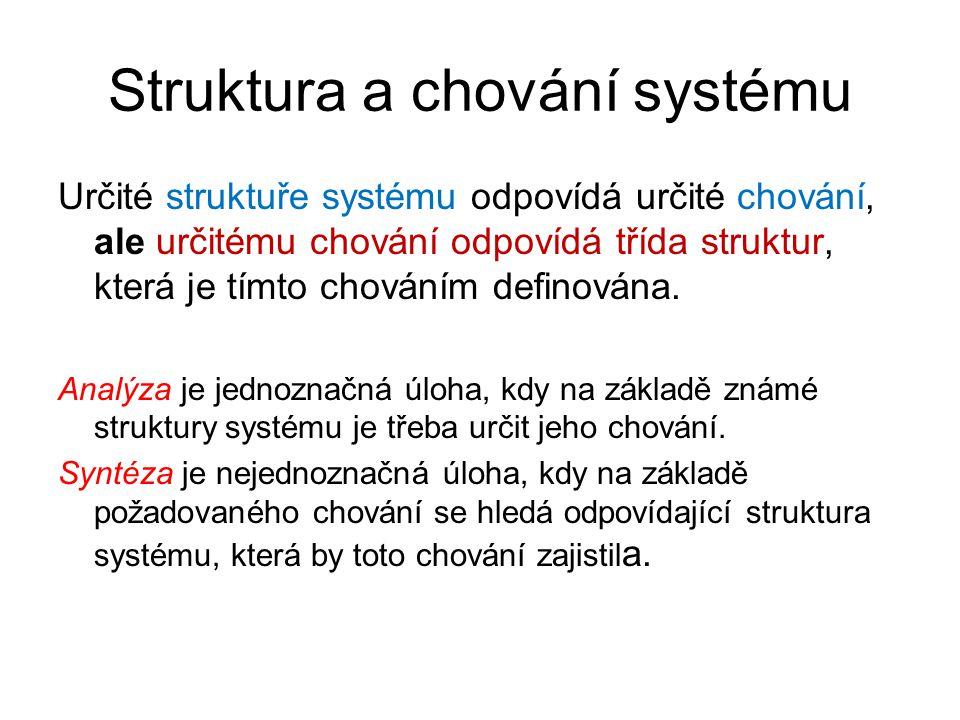 Struktura a chování systému Určité struktuře systému odpovídá určité chování, ale určitému chování odpovídá třída struktur, která je tímto chováním de