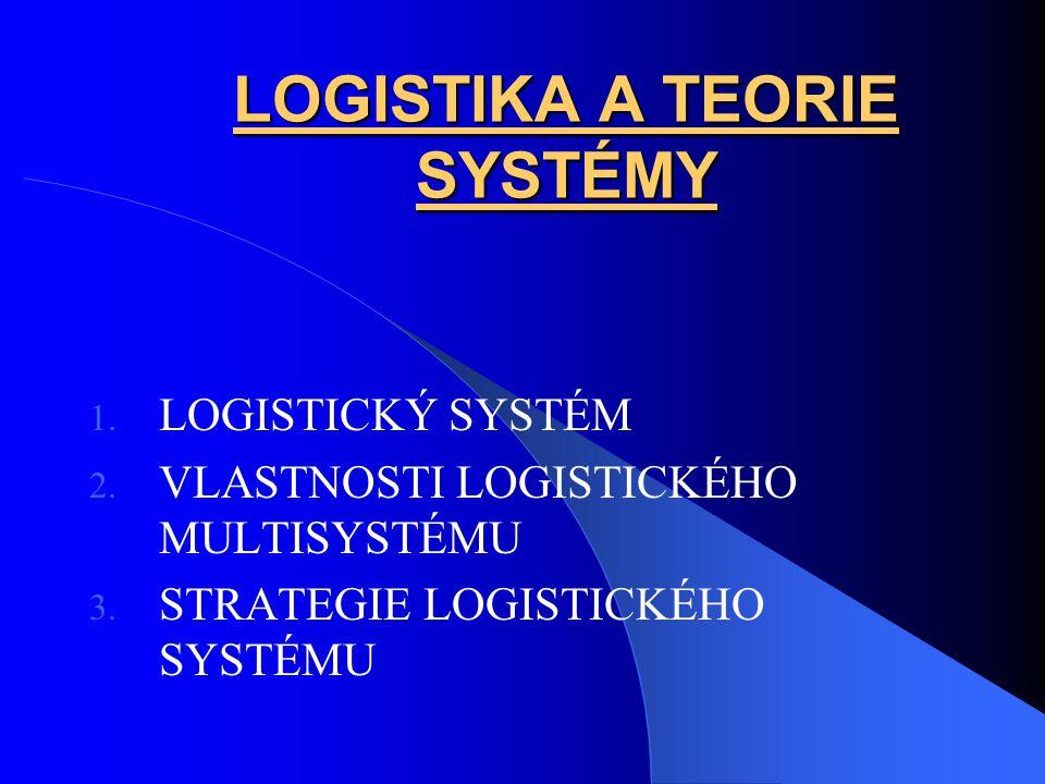 LOGISTIKA A TEORIE SYSTÉMY 1.LOGISTICKÝ SYSTÉM 2.