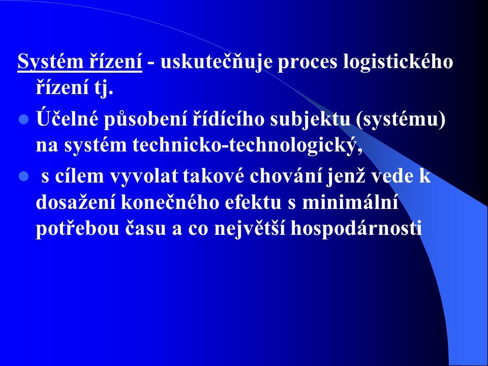 Systém řízení - uskutečňuje proces logistického řízení tj.