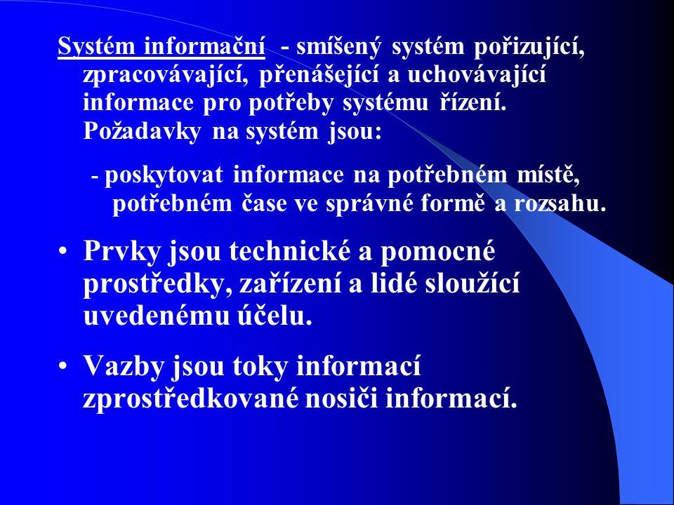 Systém informační - smíšený systém pořizující, zpracovávající, přenášející a uchovávající informace pro potřeby systému řízení.