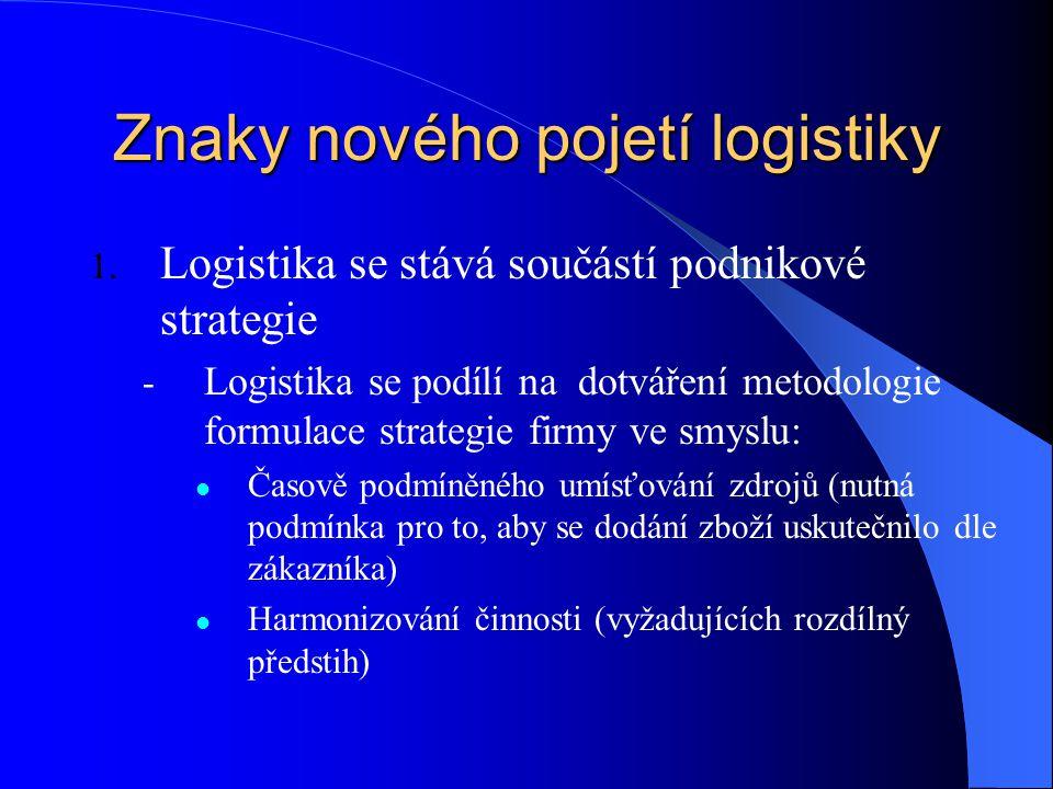 Znaky nového pojetí logistiky 1.