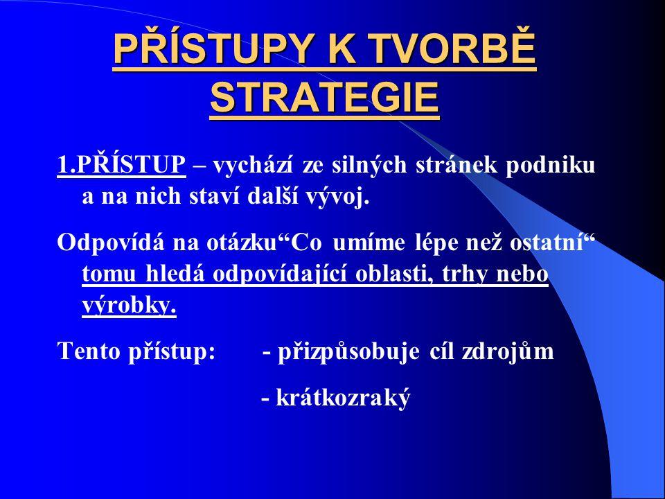 PŘÍSTUPY K TVORBĚ STRATEGIE 1.PŘÍSTUP – vychází ze silných stránek podniku a na nich staví další vývoj.