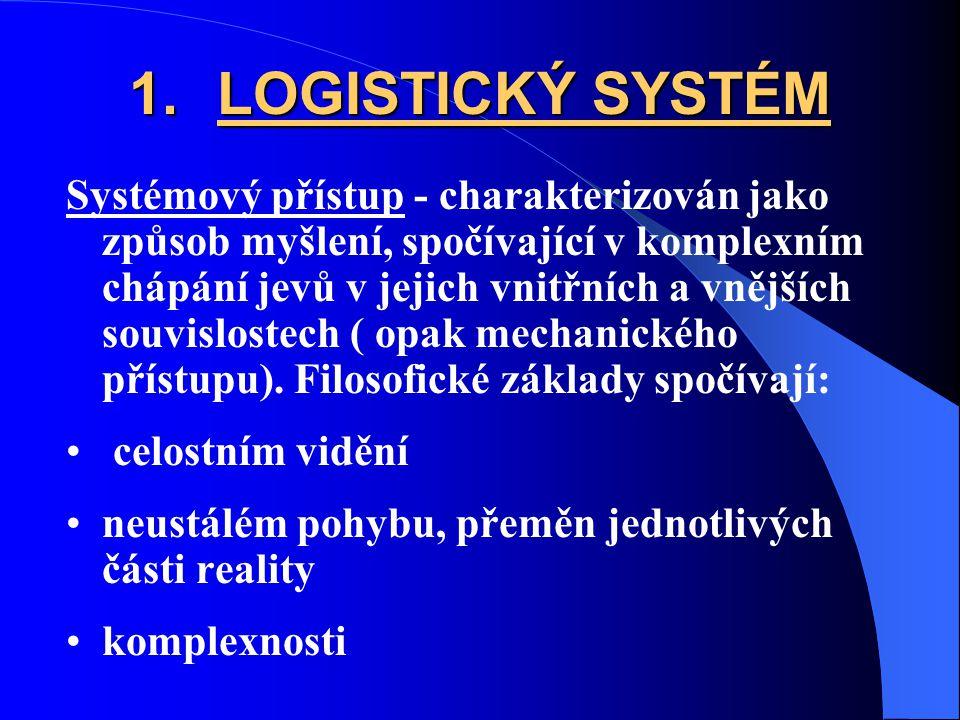 LOGISTICKÝ SYSTÉM představuje účelné uspořádání množiny všech technických prostředků, zařízení, budov, cest a pracovníků podílejících se na uskutečnění funkcí (činností) logistických řetězců můžeme považovat za zvláštní druh systému tzv.